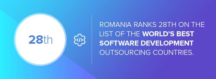 Sofwtare development companies in Romania: The place Romania holds on the list of best outsourcing countries