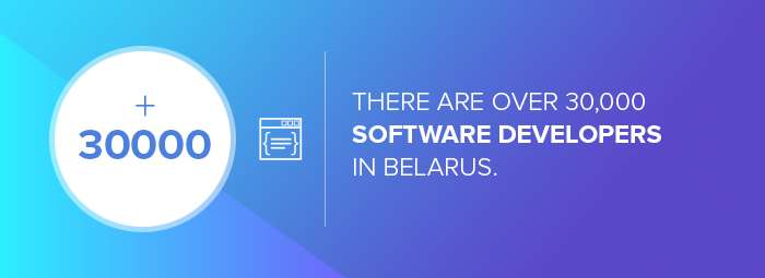 The number of software developers in Belarus