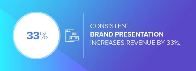 The revenue brand consistency brings