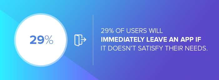 App development companies: The number of users who will immediately leave an app if it doesn't satisfy their needs.