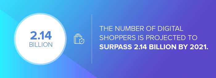 eCommerce development companies: The projected number of digital shoppers by 2021