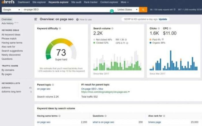 SEO Keyword research with Ahrefs
