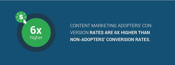 content marketing adopters' conversion rates vs. non-adopters'