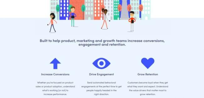 Conversion marketing tools: Kissmterics screenshot