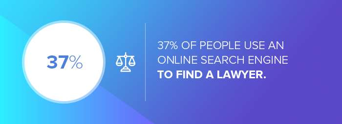 Legal marketing companies: the number of people who search for lawyers online