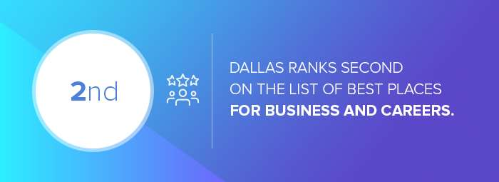 Digital marketing agencies in Dallas: the place Dallas holds on the list of best places for business and careers