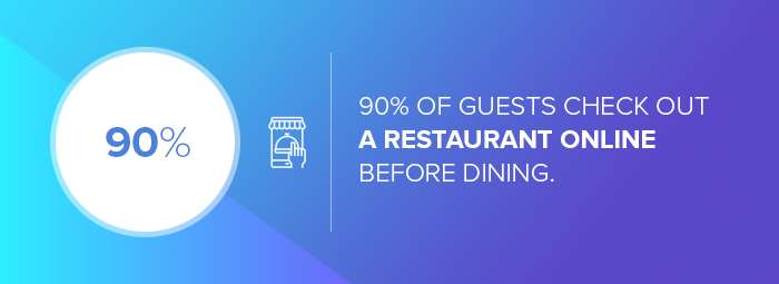 Digital marketing agencies for restaurants: the number of guests who check out a restaurant online before dining.