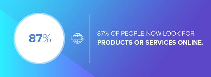 B2B digital marketing agencies: the number of people who now look for products or services online.