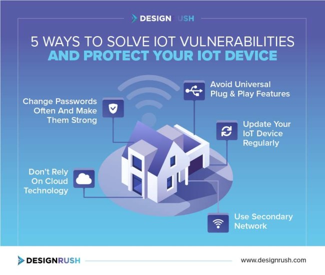How to solve IOT vulnerabilities