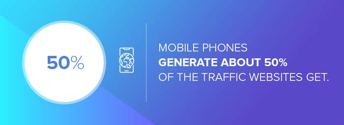The number of mobile traffic
