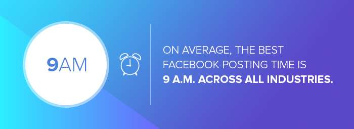 The best posting time on Facebook across all industries