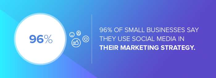 Digital marketing agencies for small businesses: the number of small businesses that use social media