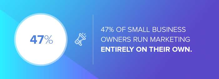 The number of small business owners who run marketing entirely on their own