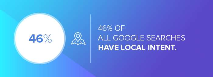 Digital marketing agencies for small businesses: the number of all Google searches that have local intent