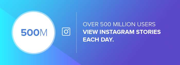 The number of users who view Instagram stories each day