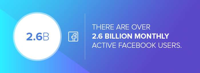 Facebook marketing companies: the number of active Facebook users