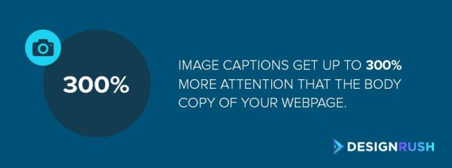 SEO Image: Image captions get up to 300% more attention than the body copy of your webpage.