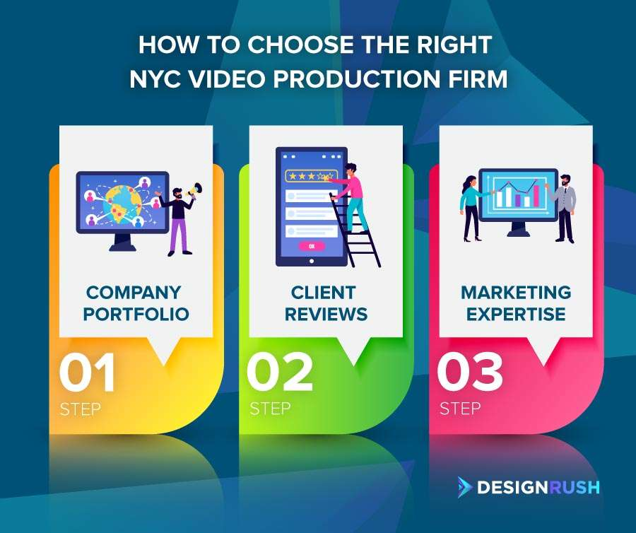 How to choose the best video production company in NYC