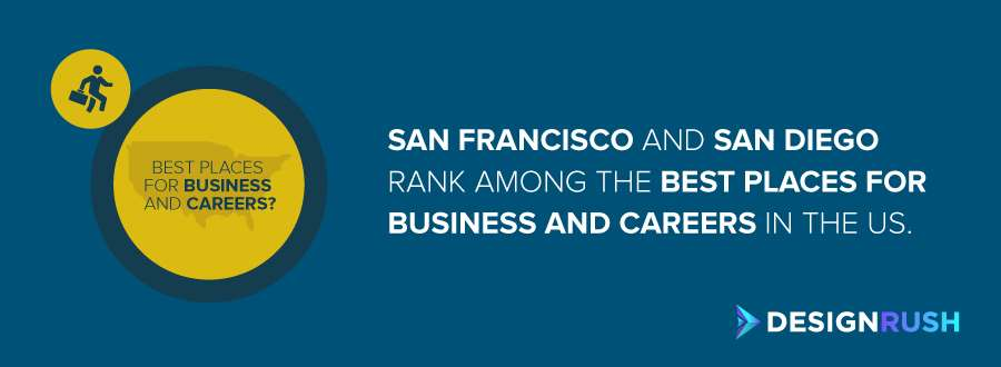 The best cities in California for business and careers