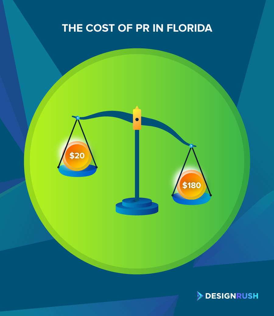 Public relations firms in Florida: the cost of PR services in Florida