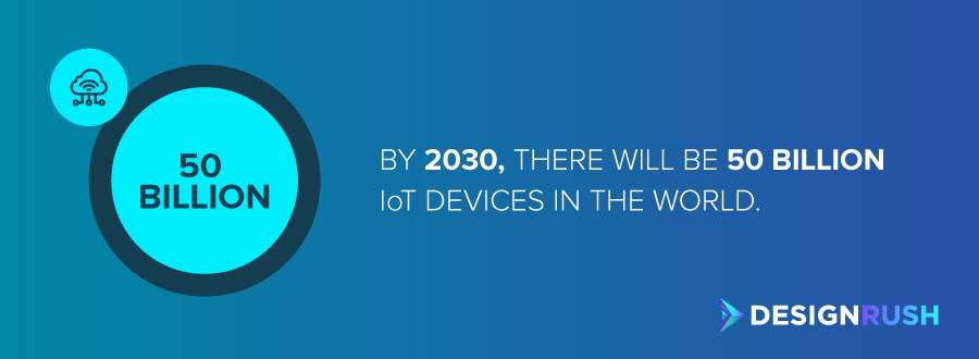 IoT companies: the number of IoT devices by 2030