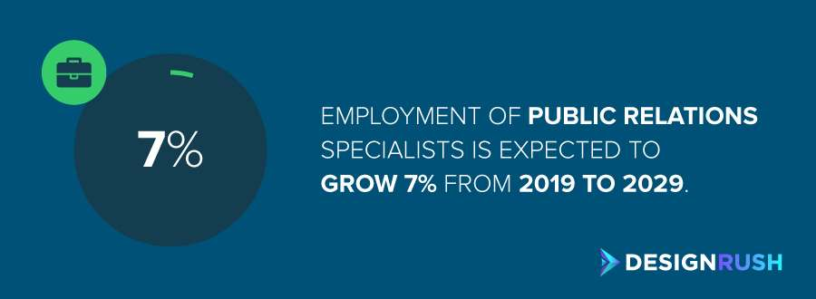 Chicago public relation firms – employment of PR specialists