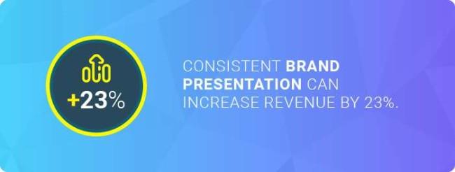 The revenue consistent brand presentation can increase