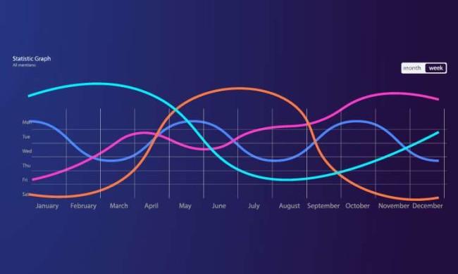 Best tech websites: vivid color schemes example