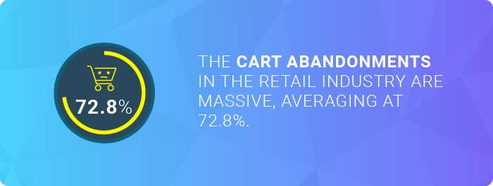 The number of retail shoppers who abandon their shopping carts