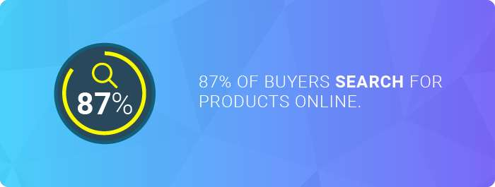 The number of consumers look for products online