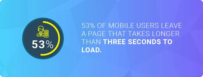 Responsive web design companies: The number of mobile users who leave a page that takes longer than three seconds to load