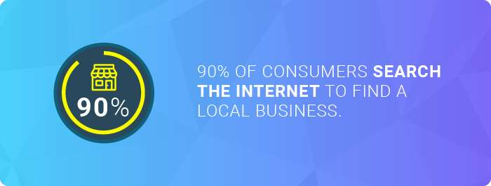 Best website design companies for small business: the number of consumers who search for local businesses online
