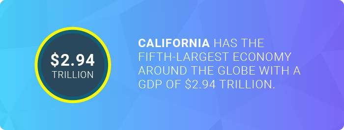 Web design companies in California: the GDP of California