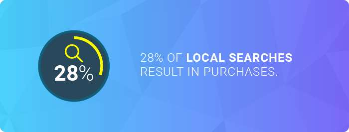 Web design companies in Texas: the number of local searches that result in purchases
