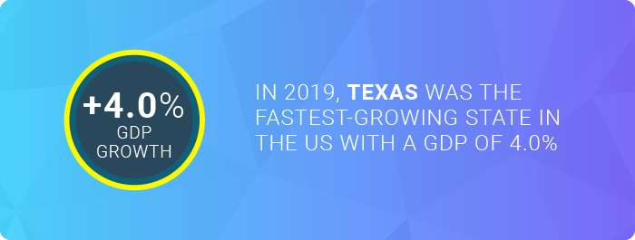 The GDP of Texas in 2019