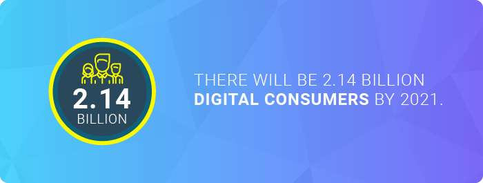 Miami web design companies: the expected number of digital buyers by 2021