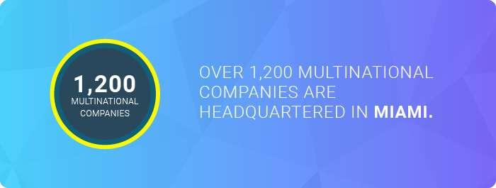 Miami web design companies: the number of multinational companies are headquartered in Miami