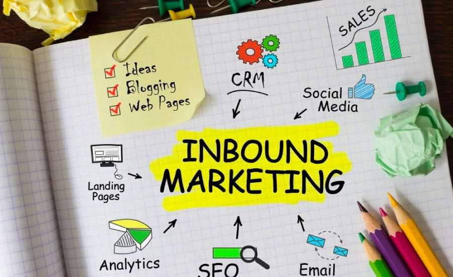 Inbound marketing companies: notebook and tools and notes about inbound marketing