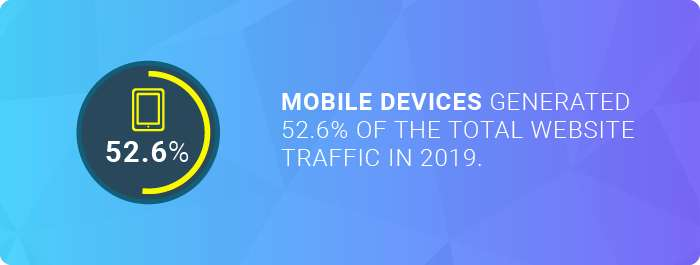 Top web design companies: the traffic mobile devices generated in 2019