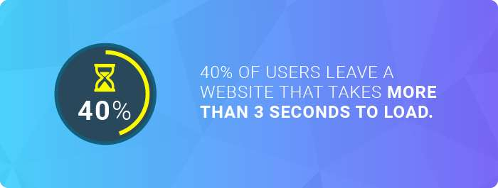 The number of users who leave a website that takes more than 3 seconds to load.