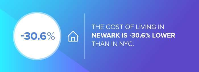 Web design companies in NJ: the cost of living: Newark vs. NYC
