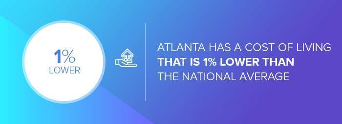 Atlanta web design companies: the cost of living of Atlanta