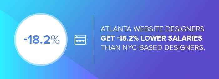Atlanta web design companies: The difference in salary between Atlanta web designers and NYC web designers