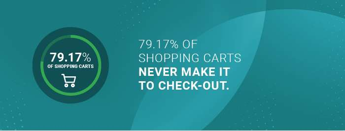 eCommerce marketing strategies: The percentage of shopping carts that never make it to check out