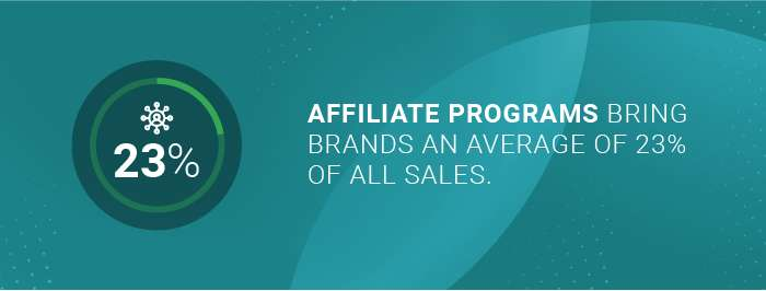 Affiliate programs bring brands an average of 23% of all sales