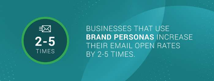 The effectiveness of brand personas in email open rates
