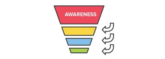 Top of the sales funnel - awareness stage
