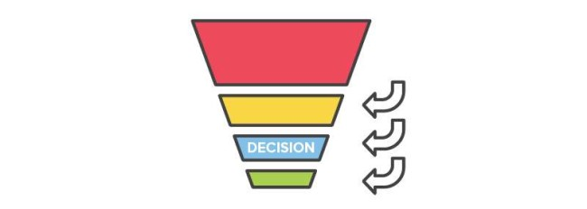 Bottom of the sales funnel - decision stage