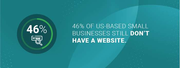 Number of US-based small businesses still don't have a website