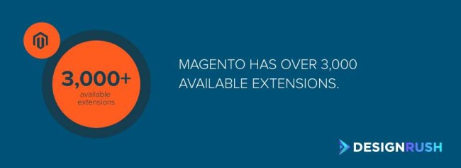 how to build an ecommerce website: Number of Magento extensions